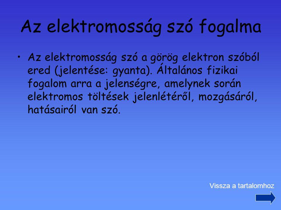 Az elektromos áram Az elektromos áram elektromosan töltött részecskék áramlásából adódik.