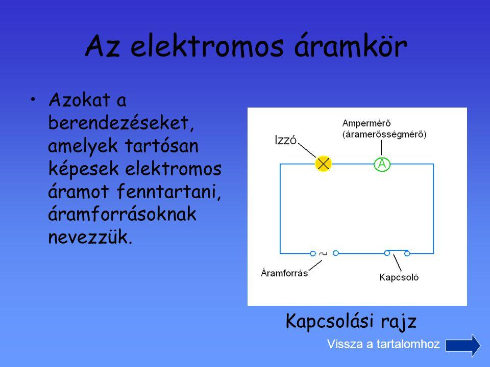 Az elektromos feszültség Elektromos mezőben két pont között az elektromos feszültség (villamos feszültség) megadja, hogy mennyi munkát végez a mező egységnyi töltésen, míg a töltés az egyik pontból elmozdul a másikba.