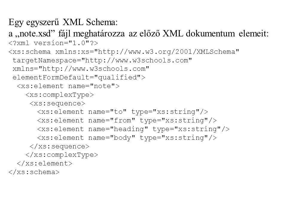 """Egy egyszerű XML Schema: a """"note.xsd"""" fájl meghatározza az előző XML dokumentum elemeit: <xs:schema xmlns:xs="""