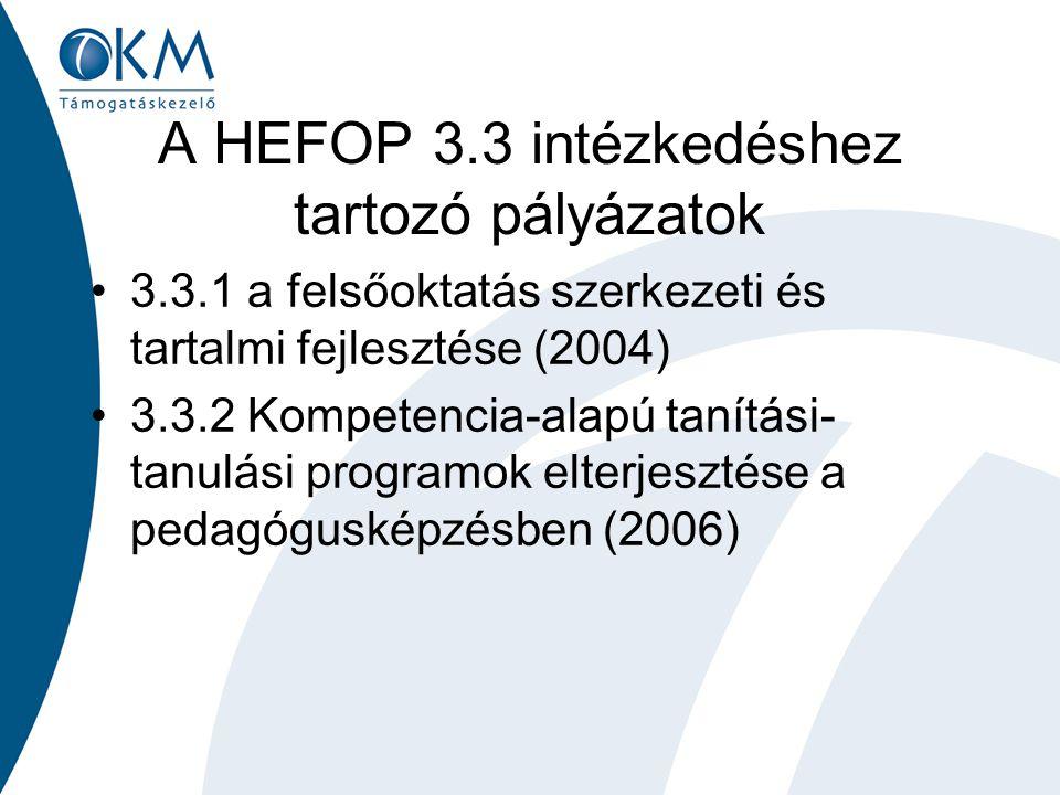 A HEFOP 3.3 intézkedéshez tartozó pályázatok 3.3.1 a felsőoktatás szerkezeti és tartalmi fejlesztése (2004) 3.3.2 Kompetencia-alapú tanítási- tanulási