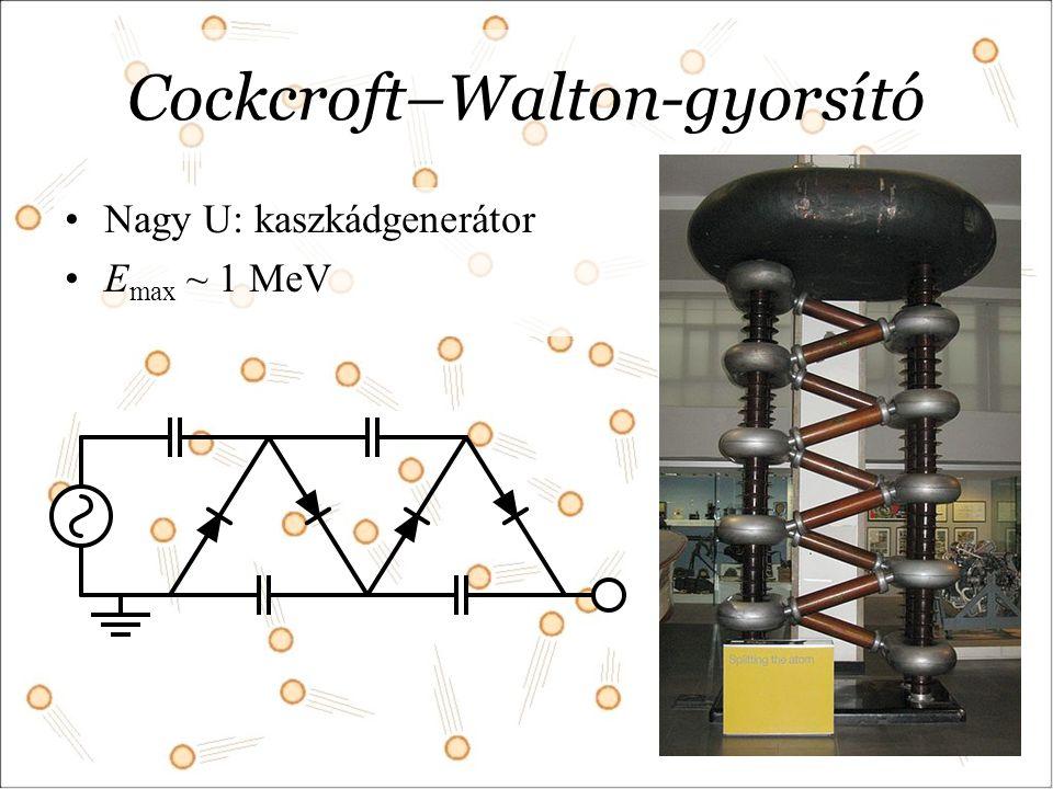 Cockcroft–Walton-gyorsító Nagy U: kaszkádgenerátor E max ~ 1 MeV