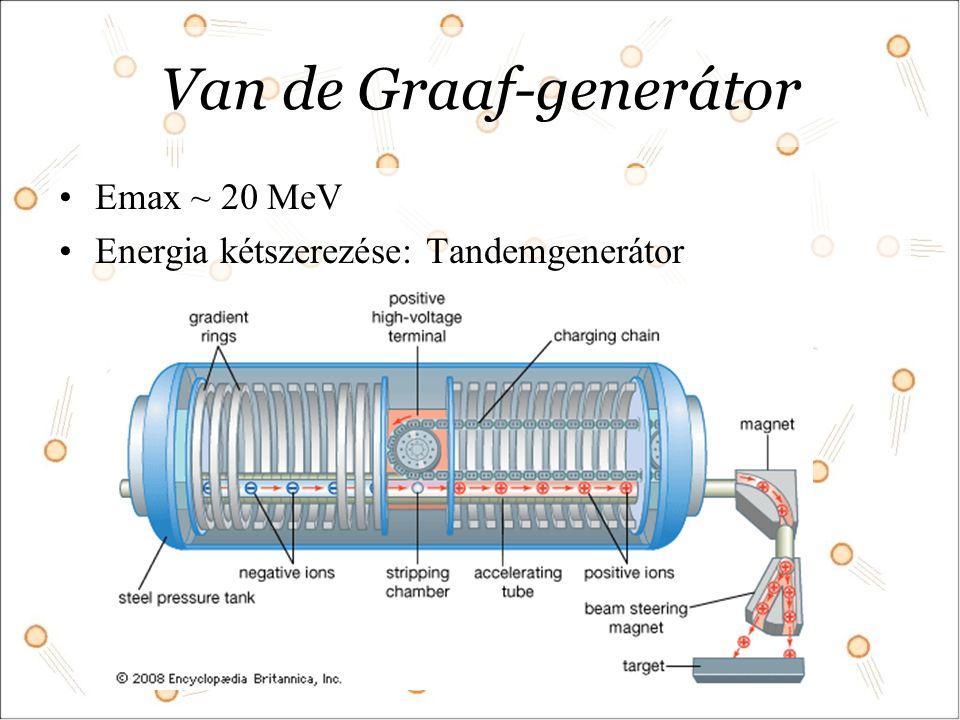 Van de Graaf-generátor Emax ~ 20 MeV Energia kétszerezése: Tandemgenerátor