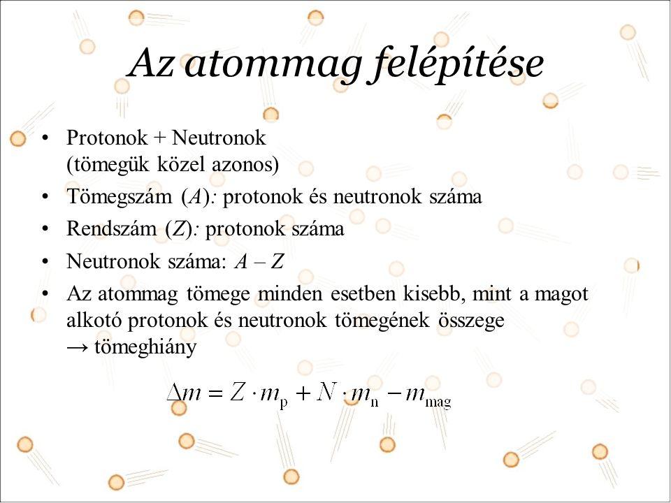 Az atommag felépítése Protonok + Neutronok (tömegük közel azonos) Tömegszám (A): protonok és neutronok száma Rendszám (Z): protonok száma Neutronok száma: A – Z Az atommag tömege minden esetben kisebb, mint a magot alkotó protonok és neutronok tömegének összege → tömeghiány
