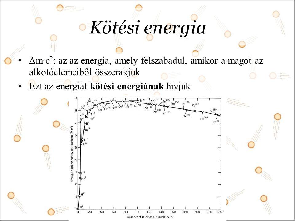 Kötési energia Δm·c 2 : az az energia, amely felszabadul, amikor a magot az alkotóelemeiből összerakjuk Ezt az energiát kötési energiának hívjuk