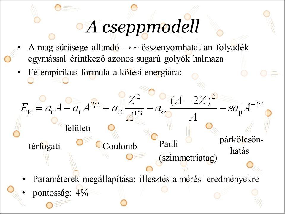 A cseppmodell A mag sűrűsége állandó → ~ összenyomhatatlan folyadék egymással érintkező azonos sugarú golyók halmaza Félempirikus formula a kötési energiára: térfogati felületi Coulomb Pauli (szimmetriatag) párkölcsön- hatás Paraméterek megállapítása: illesztés a mérési eredményekre pontosság: 4%