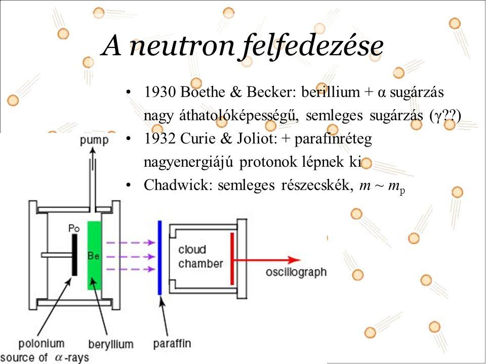 A neutron felfedezése 1930 Boethe & Becker: berillium + α sugárzás nagy áthatolóképességű, semleges sugárzás (γ??) 1932 Curie & Joliot: + parafinréteg nagyenergiájú protonok lépnek ki Chadwick: semleges részecskék, m ~ m p