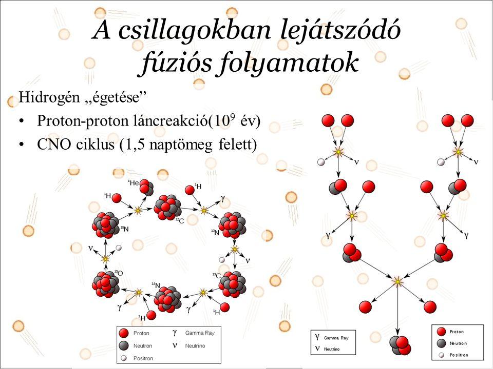 """A csillagokban lejátszódó fúziós folyamatok Hidrogén """"égetése Proton-proton láncreakció(10 9 év) CNO ciklus (1,5 naptömeg felett)"""