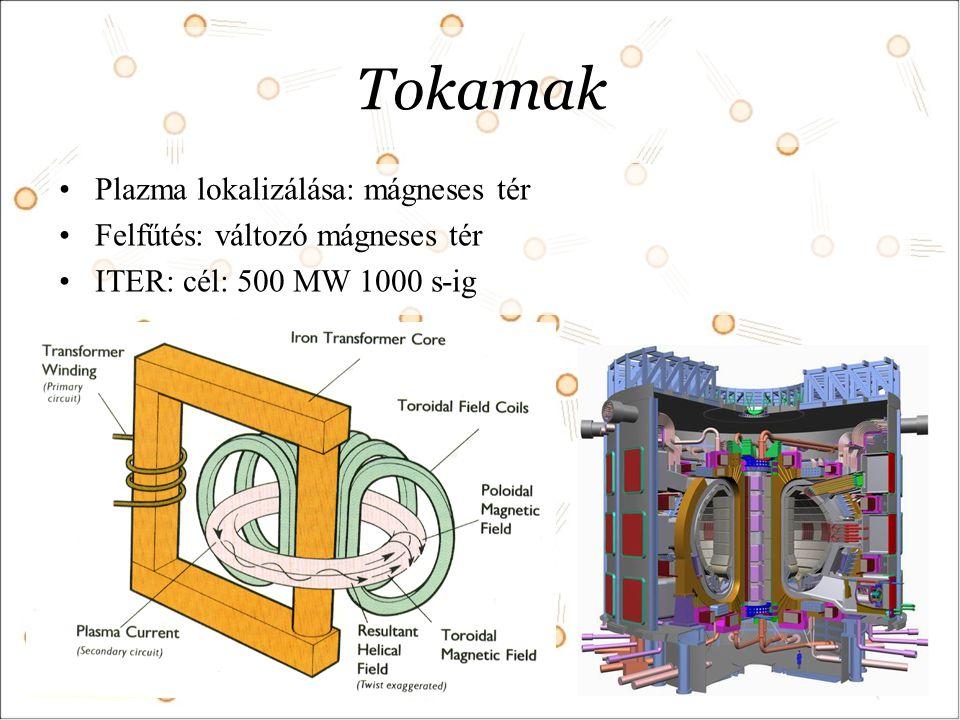 Tokamak Plazma lokalizálása: mágneses tér Felfűtés: változó mágneses tér ITER: cél: 500 MW 1000 s-ig