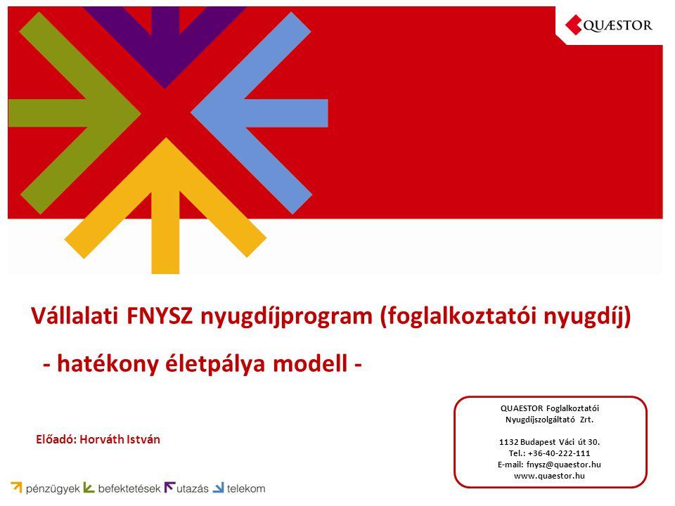 Vállalati FNYSZ nyugdíjprogram (foglalkoztatói nyugdíj) - hatékony életpálya modell - QUAESTOR Foglalkoztatói Nyugdíjszolgáltató Zrt.