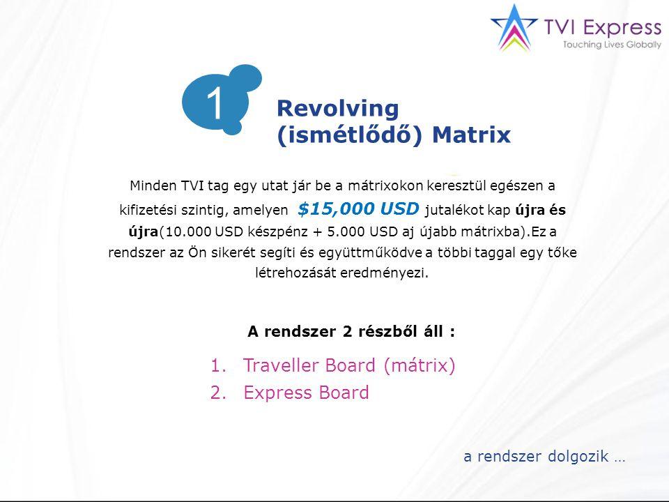 Minden TVI tag egy utat jár be a mátrixokon keresztül egészen a kifizetési szintig, amelyen $15,000 USD jutalékot kap újra és újra(10.000 USD készpénz + 5.000 USD aj újabb mátrixba).Ez a rendszer az Ön sikerét segíti és együttműködve a többi taggal egy tőke létrehozását eredményezi.
