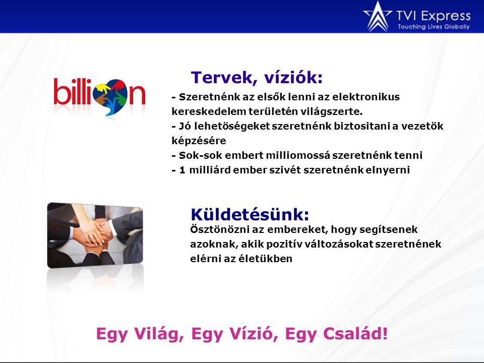A 3 legnagyobb TREND A TVI 3 növekvő és közkedvelt trendet ötvözött, hogy a lehető élegjobb üzleti lehetőséget tudja kínálni.
