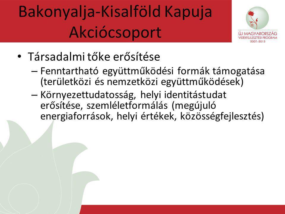 Bakonyalja-Kisalföld Kapuja Akciócsoport Társadalmi tőke erősítése – Fenntartható együttműködési formák támogatása (területközi és nemzetközi együttműködések) – Környezettudatosság, helyi identitástudat erősítése, szemléletformálás (megújuló energiaforrások, helyi értékek, közösségfejlesztés)