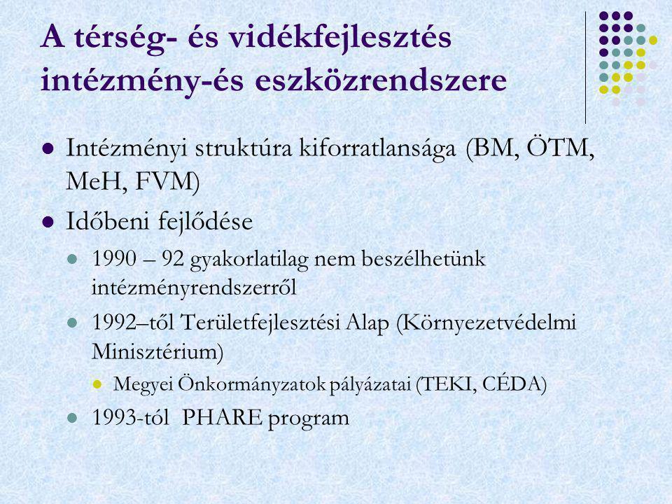 A térség- és vidékfejlesztés intézmény-és eszközrendszere Intézményi struktúra kiforratlansága (BM, ÖTM, MeH, FVM) Időbeni fejlődése 1990 – 92 gyakorlatilag nem beszélhetünk intézményrendszerről 1992–től Területfejlesztési Alap (Környezetvédelmi Minisztérium) Megyei Önkormányzatok pályázatai (TEKI, CÉDA) 1993-tól PHARE program