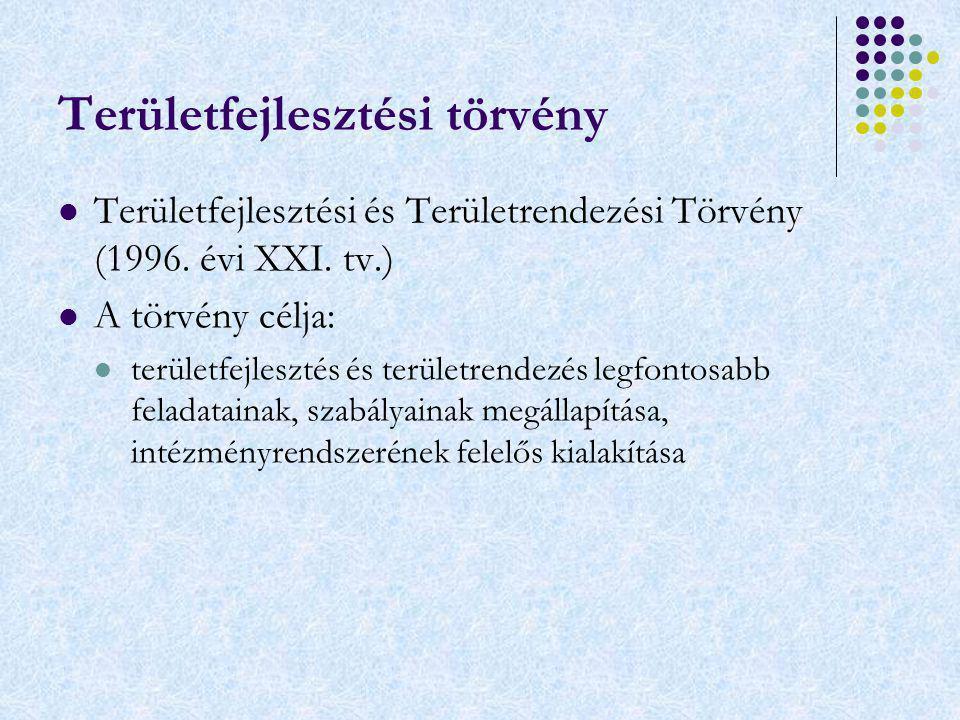 Területfejlesztési kistérségi társulások 1990.évi LXV.