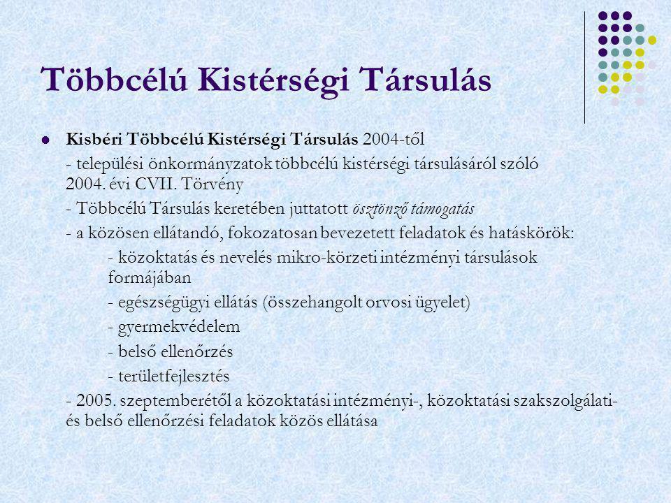 Bakonyalja-Kisalföld Kapuja Akciócsoport Helyi örökség megőrzése – Épített örökségek megőrzése, fejlesztése – Természeti örökségek megőrzése – Kulturális értékek megőrzése