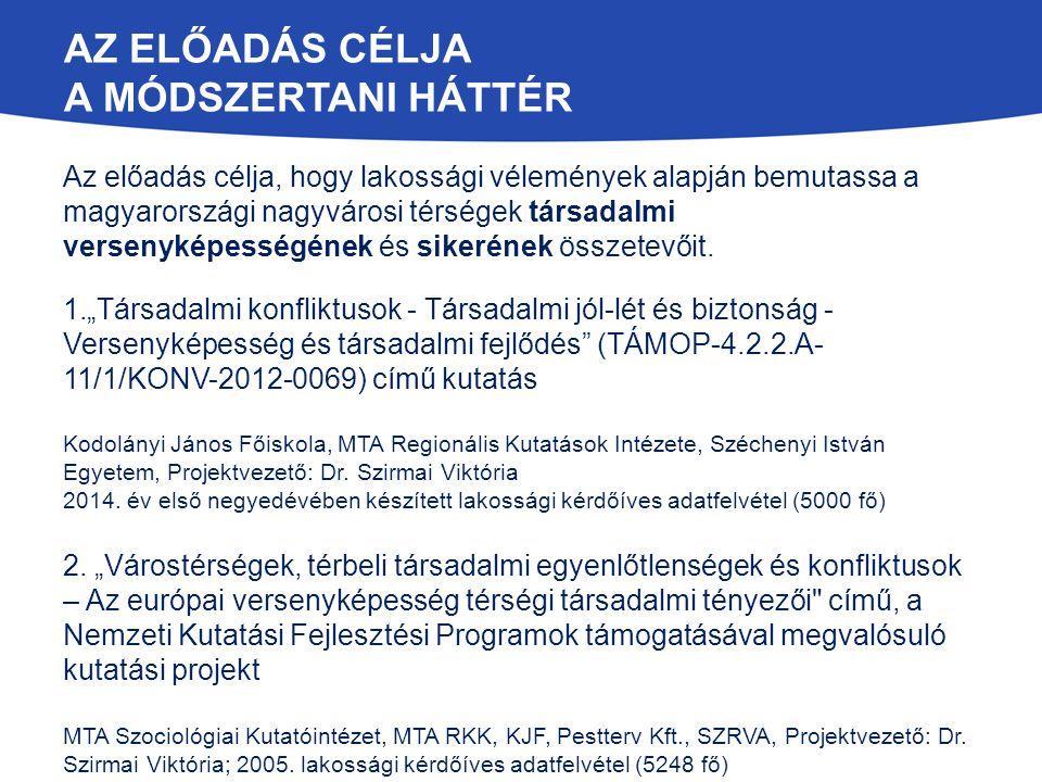 AZ ELŐADÁS CÉLJA A MÓDSZERTANI HÁTTÉR Az előadás célja, hogy lakossági vélemények alapján bemutassa a magyarországi nagyvárosi térségek társadalmi versenyképességének és sikerének összetevőit.