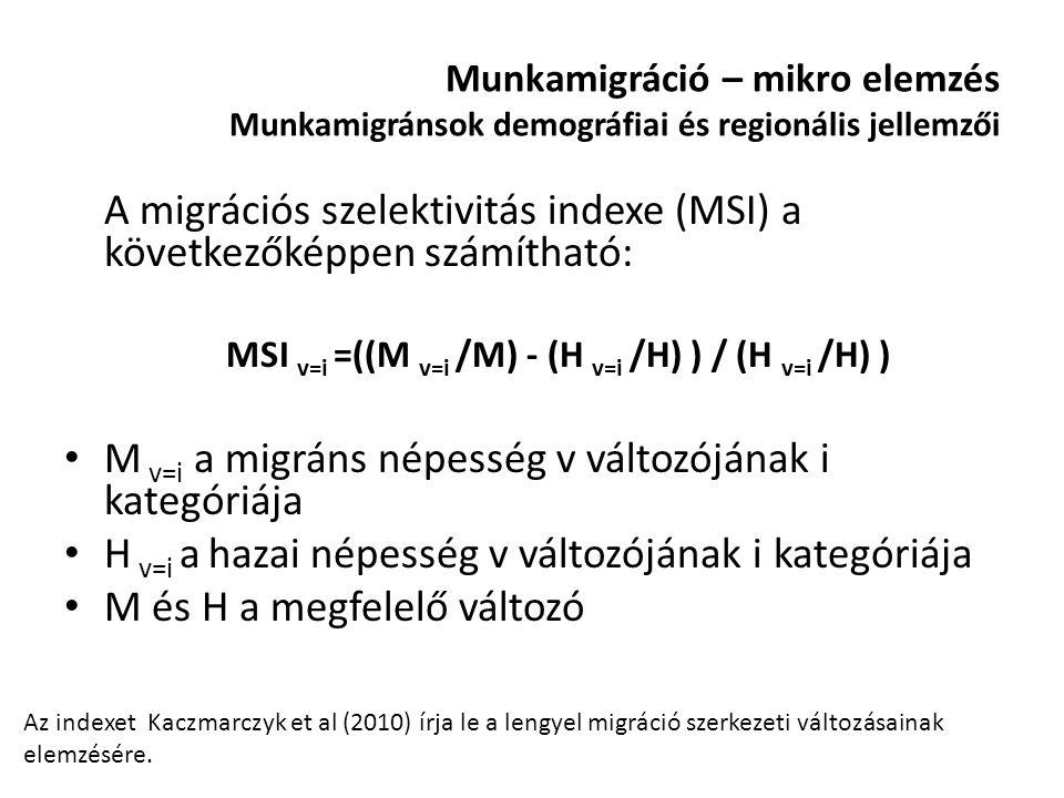 Munkamigráció – mikro elemzés Munkamigránsok demográfiai és regionális jellemzői Az indexet Kaczmarczyk et al (2010) írja le a lengyel migráció szerke