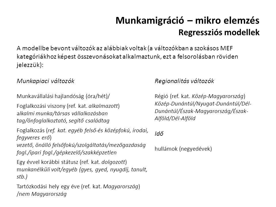 Munkamigráció – mikro elemzés Regressziós modellek Munkapiaci változók Munkavállalási hajlandóság (óra/hét)/ Foglalkozási viszony (ref. kat. alkalmazo