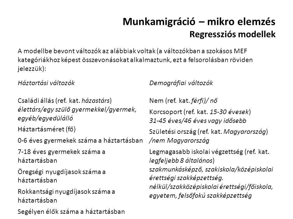Munkamigráció – mikro elemzés Regressziós modellek A modellbe bevont változók az alábbiak voltak (a változókban a szokásos MEF kategóriákhoz képest ös