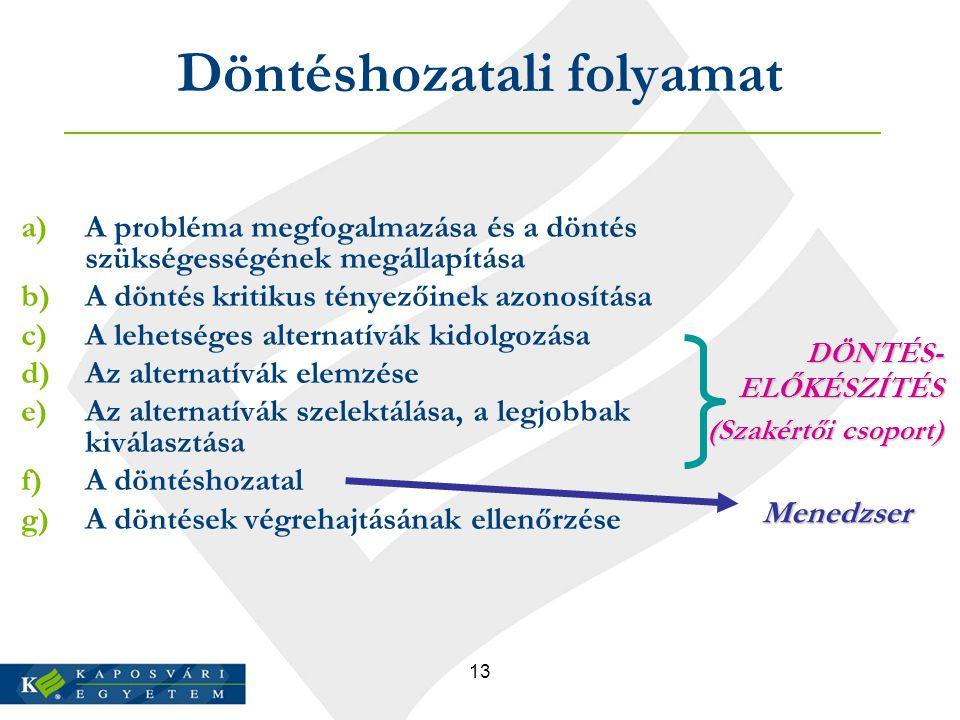 13 Döntéshozatali folyamat a)A probléma megfogalmazása és a döntés szükségességének megállapítása b)A döntés kritikus tényezőinek azonosítása c)A lehe