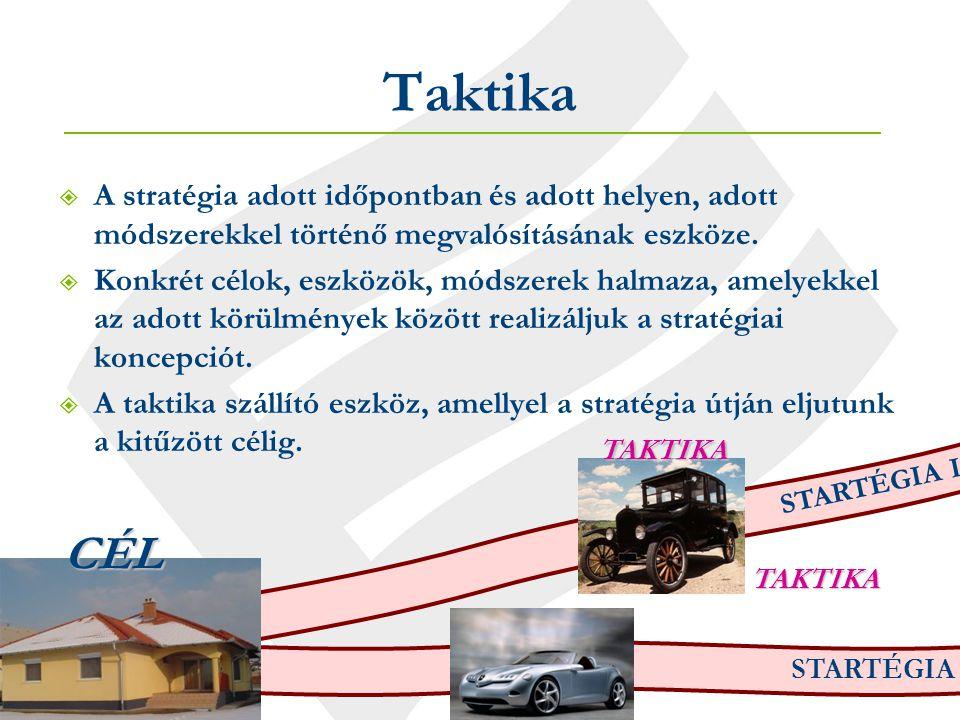 19 Taktika  A stratégia adott időpontban és adott helyen, adott módszerekkel történő megvalósításának eszköze.  Konkrét célok, eszközök, módszerek h