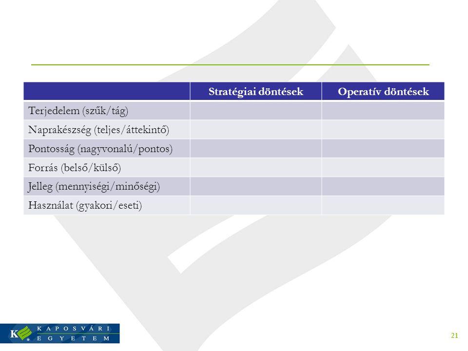 Stratégiai döntésekOperatív döntések Terjedelem (szűk/tág) Naprakészség (teljes/áttekintő) Pontosság (nagyvonalú/pontos) Forrás (belső/külső) Jelleg (
