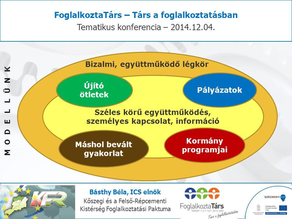 Bizalmi, együttműködő légkör Széles körű együttműködés, személyes kapcsolat, információ FoglalkoztaTárs – Társ a foglalkoztatásban Tematikus konferenc