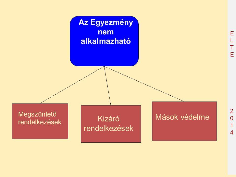 ELTE2014 ELTE2014 Az Egyezmény nem alkalmazható Megszüntető rendelkezések Kizáró rendelkezések Mások védelme
