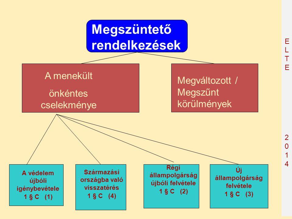 ELTE2014 ELTE2014 M EGSZÜNTETŐ RENDELKEZÉSEK Állampolgársága szerinti országa védelmének újbóli igénybevétele 1 § C (1) Önkéntes és szándékos Útlevél Az általa elhagyott állam hatóságainál való regisztráció (dokumentumok megszerzése diplomáciai képviseleten keresztül) Származási országba való visszatérés 1 § C (4) Önkéntes és szándékos Az ottmaradás hossza (rövid látogatás : nem az) Körülményektől függő információk (Régi) állampolgárság újbóli felvétele 1 § C (2) Mi történik, ha az állam újból kiterjeszti rá, de ő ezt nem akarja.