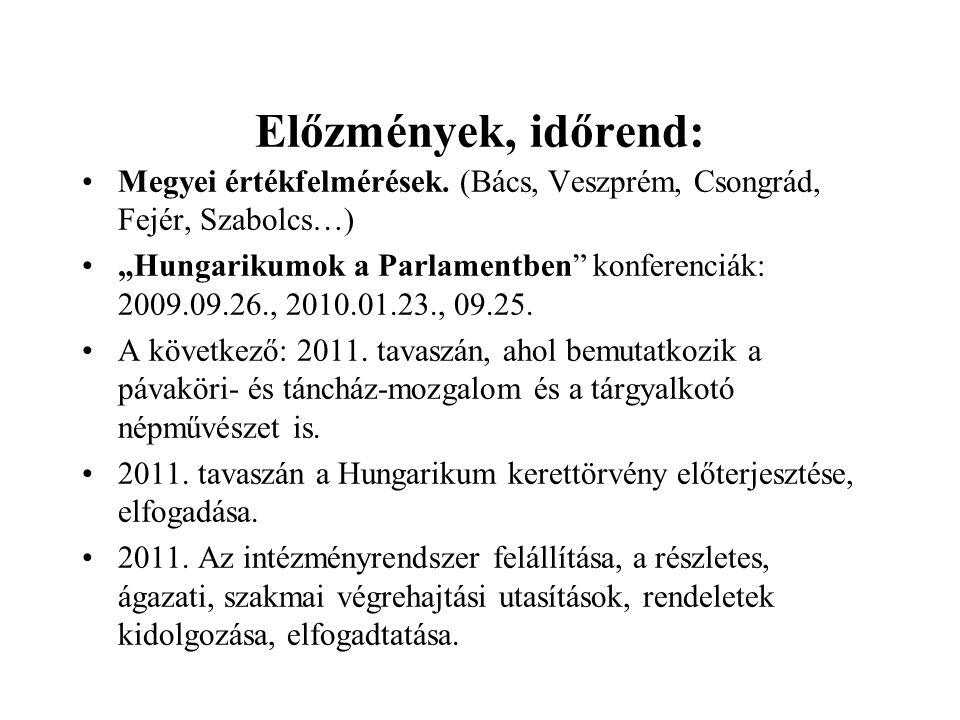 Cél: Értékalapú, értékvédő MÉRT/Hungarikum törvény alkotása (definíció, osztályozás, ágazati kidolgozás) A társadalom aktivizálása, (lokális, regionális és nemzeti szinten) A nemzetet értékekkel organikusan egyesítő Magyar ÉrtékTár, Hungarikum mozgalom indítása, A létező értékrendszerek harmonizálása, integrálása, kiegészítése (Magyar Termék, Népművészet Mestere, Népművészet Ifjú Mestere, Népi Iparművész, Kézműves Remek, HÍR, Kiváló Magyar Élelmiszer, Vonzerő-leltár, Közkincs, ÉrtékTérkép,Téka, Népzenei, Néptánc Minősítés…) A felhalmozott értékek rendszerbe állítása.