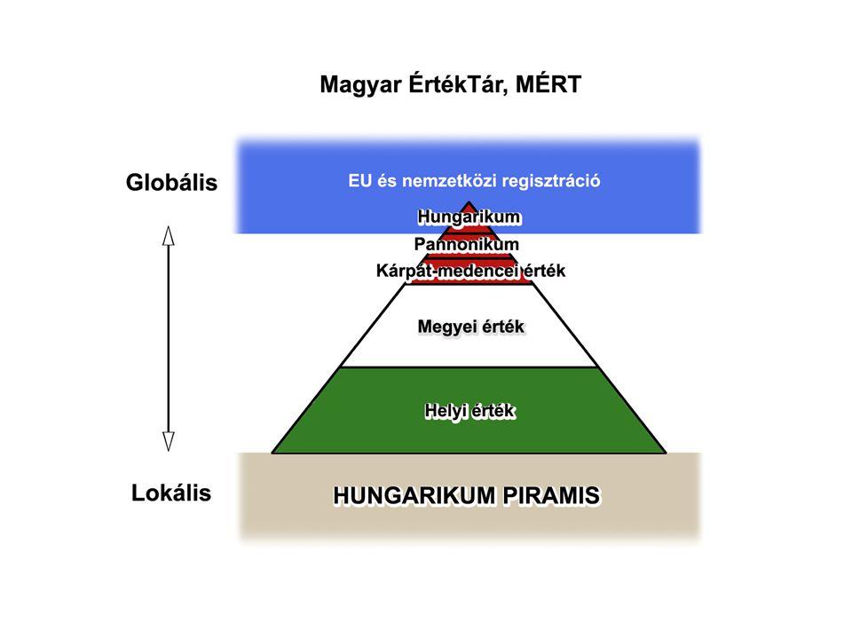 A MÉRT - HUngarikum rendszer nem antiglobalista, nem nacionalista, ÉRTÉKCENTRIKUS.