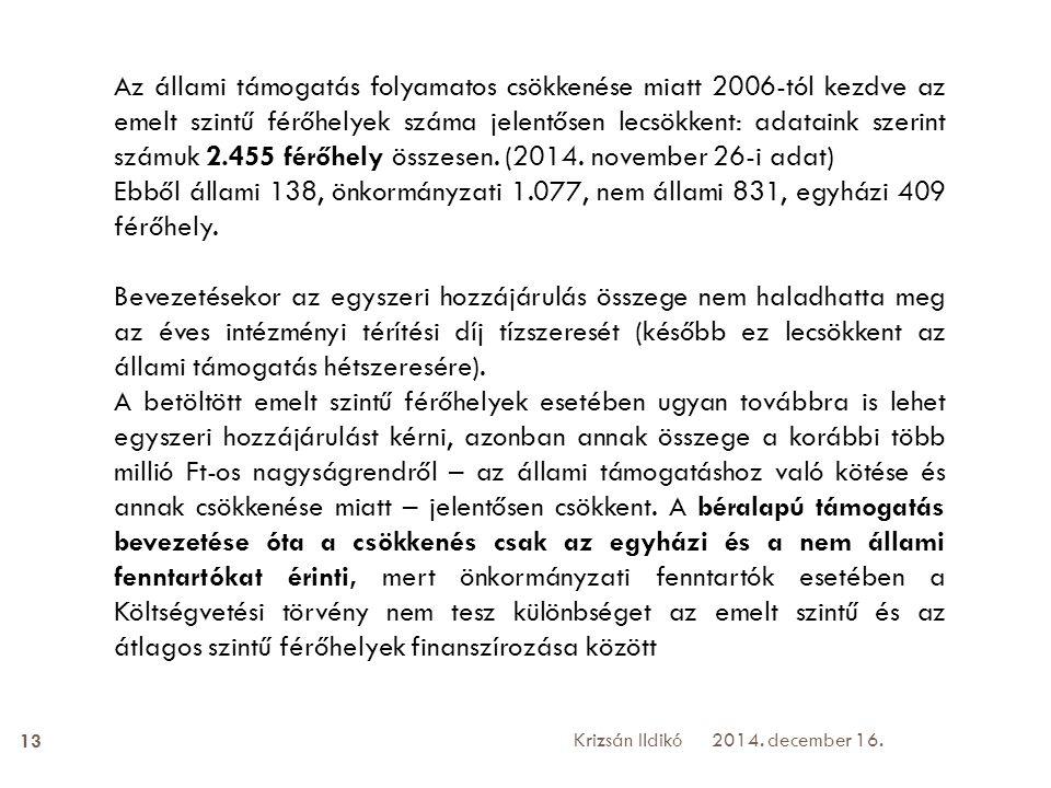 2014. december 16.Krizsán Ildikó 13 Az állami támogatás folyamatos csökkenése miatt 2006-tól kezdve az emelt szintű férőhelyek száma jelentősen lecsök