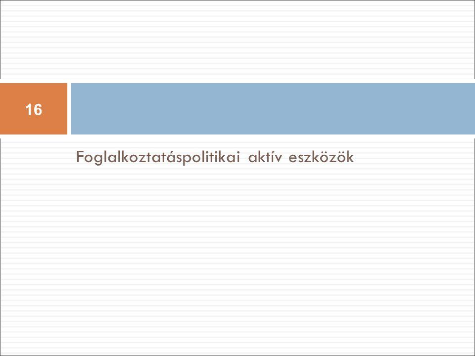 Foglalkoztatáspolitikai aktív eszközök 16