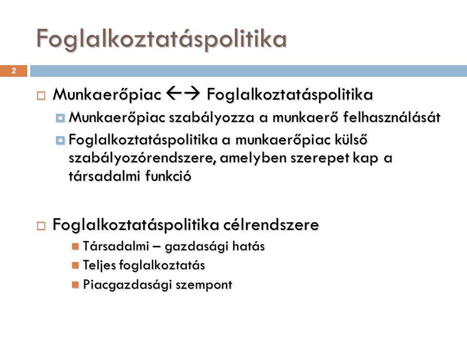 33 Adójóváírás megszűnt 2012-ben Szuperbruttó megszűnt 2013 január 1-jétől .