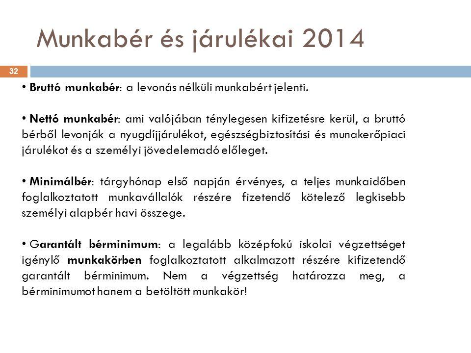 Munkabér és járulékai 2014 32 Bruttó munkabér: a levonás nélküli munkabért jelenti. Nettó munkabér: ami valójában ténylegesen kifizetésre kerül, a bru