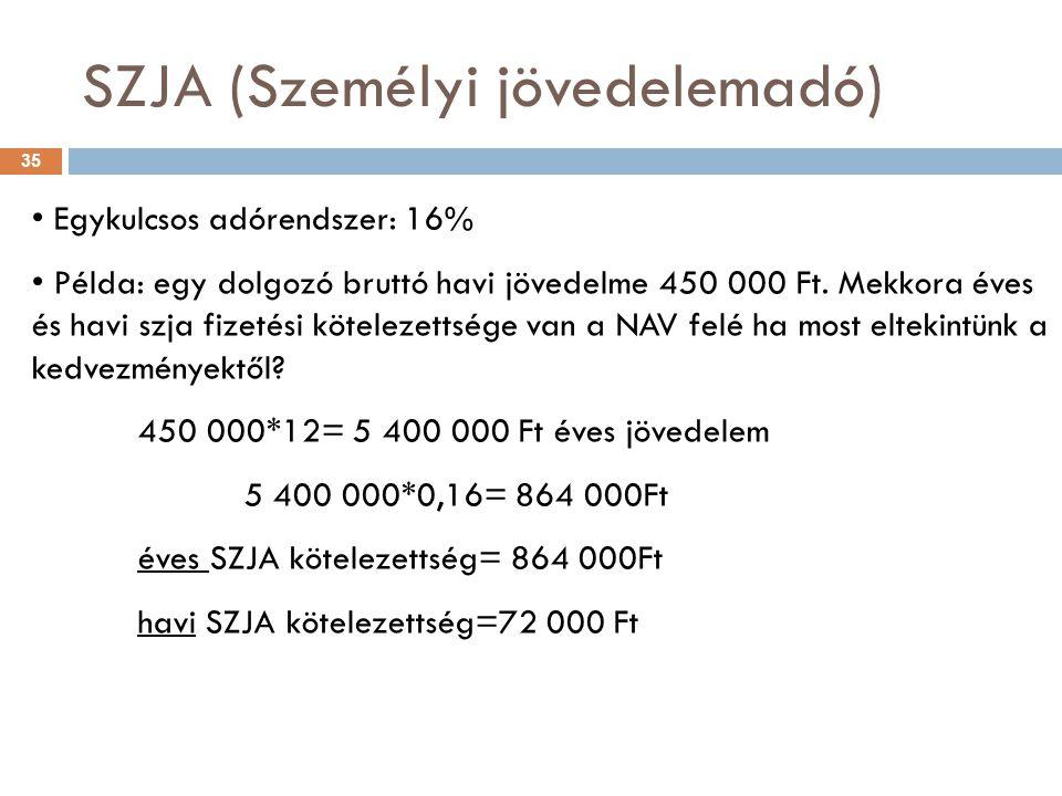 SZJA (Személyi jövedelemadó) 35 Egykulcsos adórendszer: 16% Példa: egy dolgozó bruttó havi jövedelme 450 000 Ft. Mekkora éves és havi szja fizetési kö