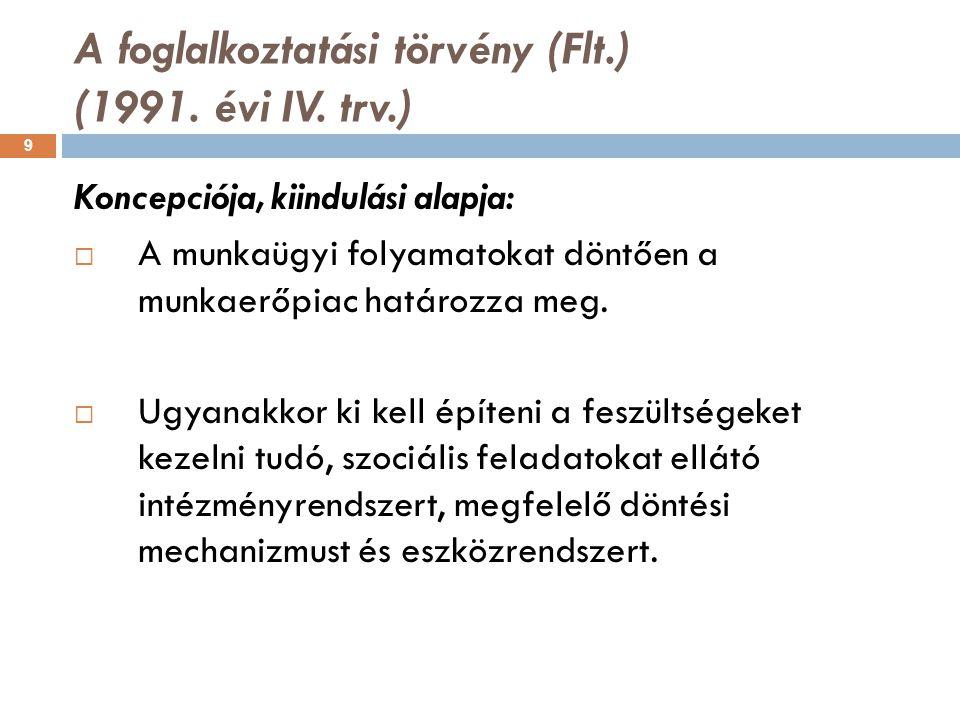 A foglalkoztatási törvény (Flt.) (1991. évi IV. trv.) 9 Koncepciója, kiindulási alapja:  A munkaügyi folyamatokat döntően a munkaerőpiac határozza me