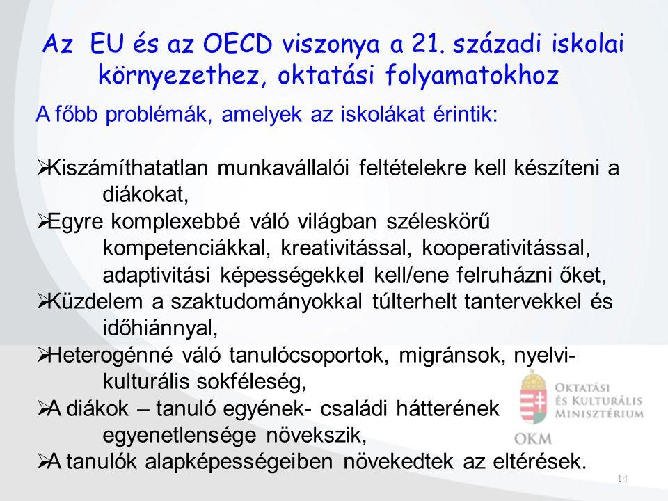 14 Az EU és az OECD viszonya a 21.