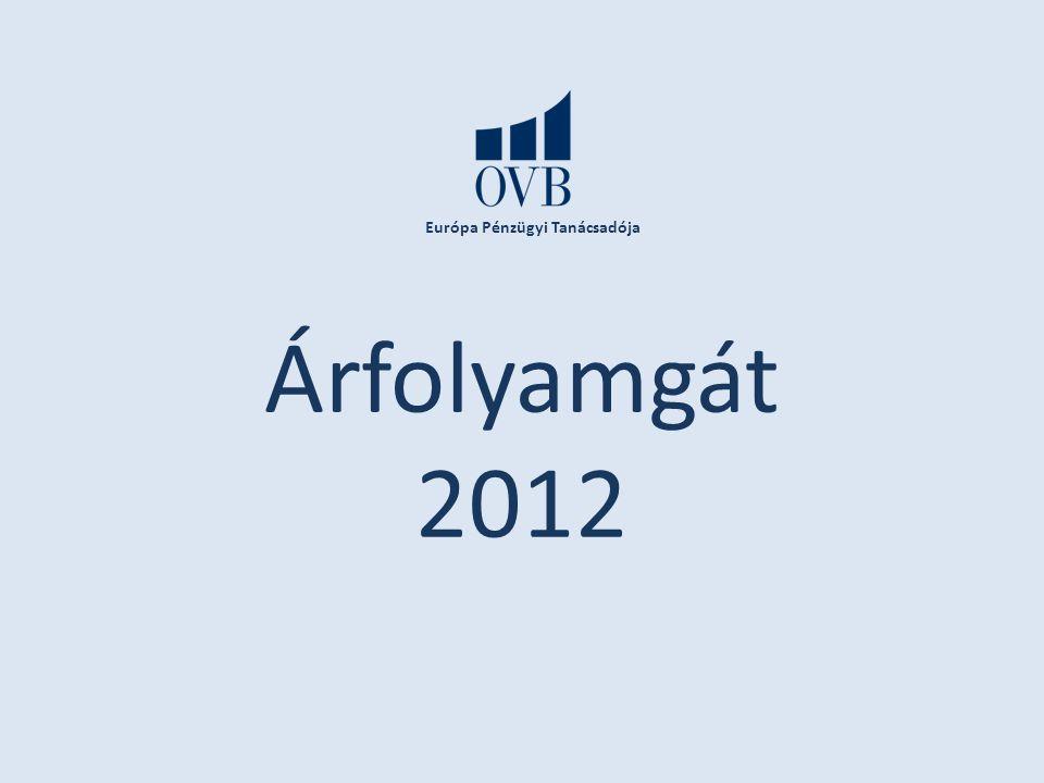 Európa Pénzügyi Tanácsadója Árfolyamgát 2012