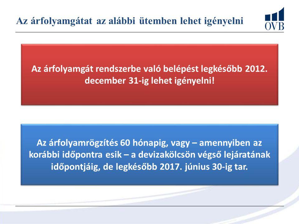 Az árfolyamgátat az alábbi ütemben lehet igényelni Az árfolyamgát rendszerbe való belépést legkésőbb 2012.
