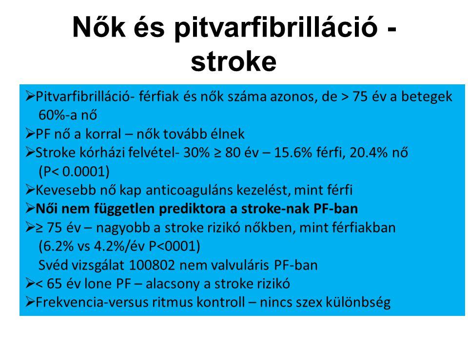 Nők és pitvarfibrilláció - stroke  Pitvarfibrilláció- férfiak és nők száma azonos, de > 75 év a betegek 60%-a nő  PF nő a korral – nők tovább élnek