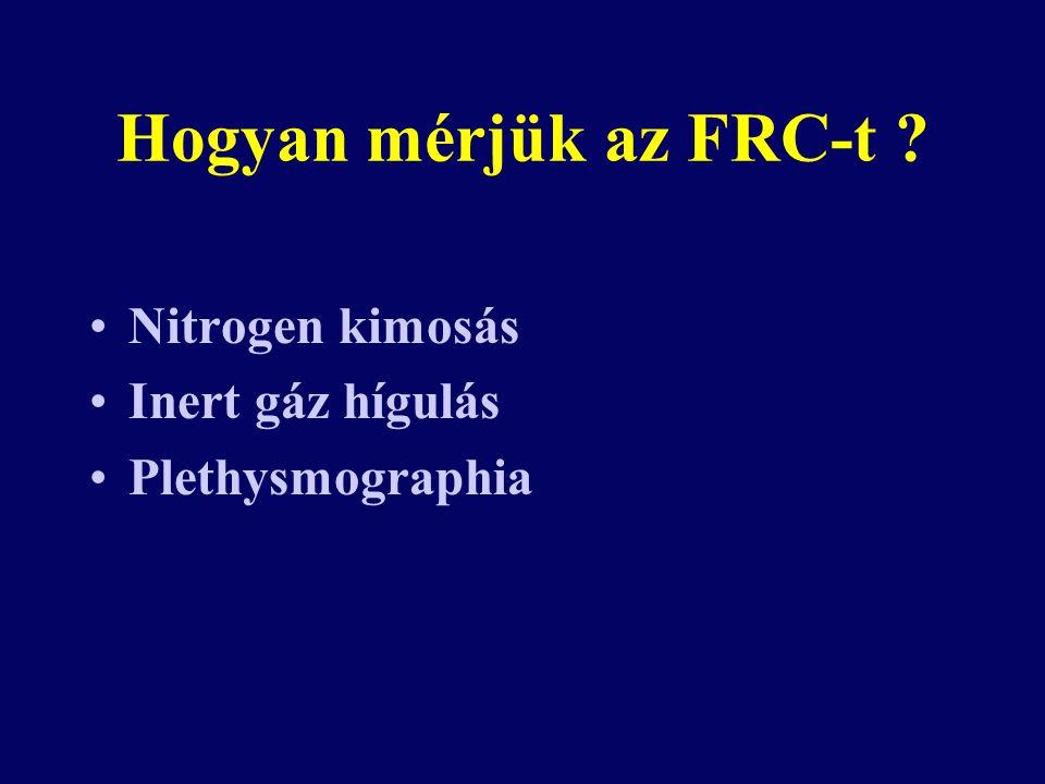 Respiration during exercise ( Wasserman K, 1999 )