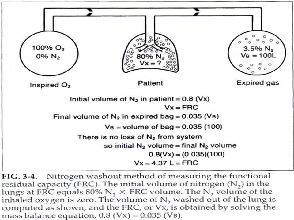 VTVT IC Begin Exercise IC Ventilatory Mechanics: Healthy