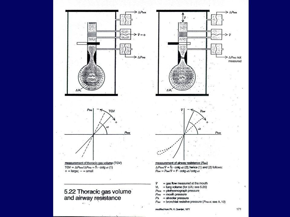Hypoxaemia mechanizmusa