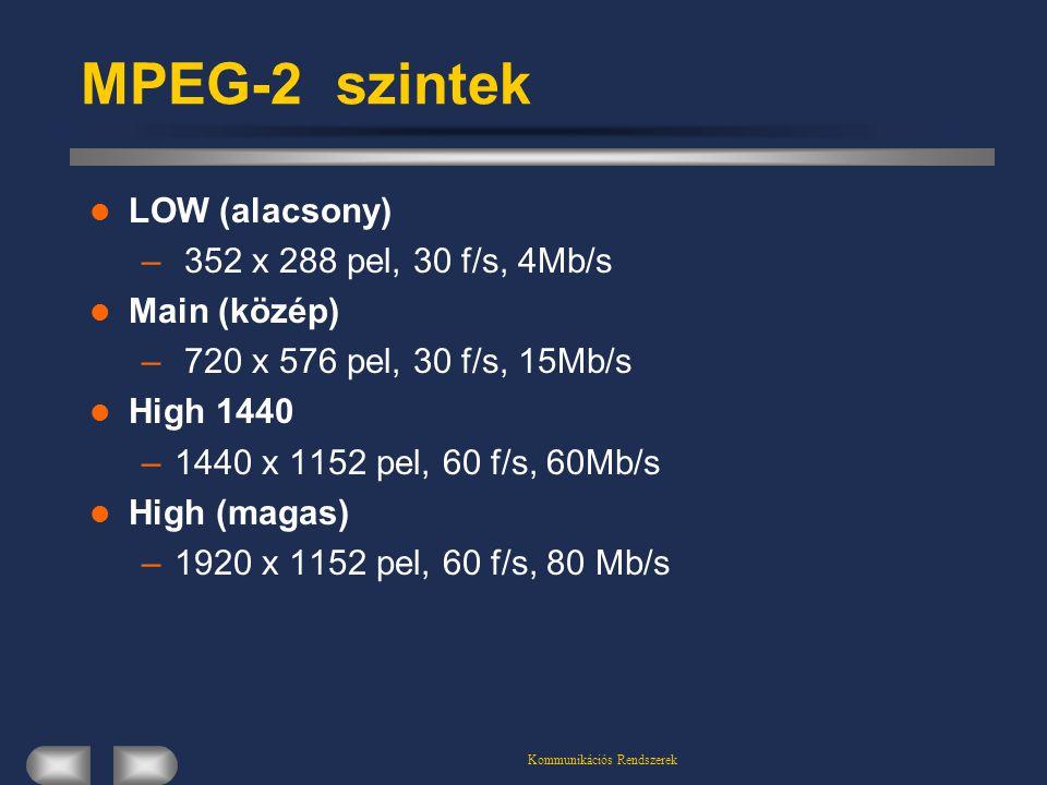Kommunikációs Rendszerek MPEG-2 szintek LOW (alacsony) – 352 x 288 pel, 30 f/s, 4Mb/s Main (közép) – 720 x 576 pel, 30 f/s, 15Mb/s High 1440 –1440 x 1