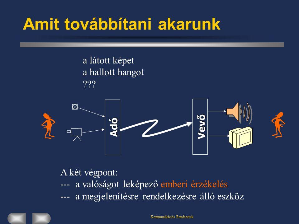 Kommunikációs Rendszerek Amit továbbítani akarunkAdó Vevő a látott képet a hallott hangot ??? A két végpont: --- a valóságot leképező emberi érzékelés