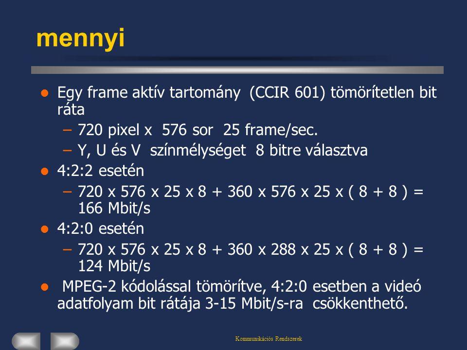Kommunikációs Rendszerek mennyi Egy frame aktív tartomány (CCIR 601) tömörítetlen bit ráta –720 pixel x 576 sor 25 frame/sec. –Y, U és V színmélységet