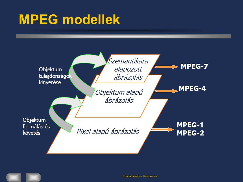 Kommunikációs Rendszerek MPEG modellek Pixel alapú ábrázolás Objektum alapú ábrázolás Szemantikára alapozott ábrázolás MPEG-1 MPEG-2 MPEG-4 MPEG-7 Obj