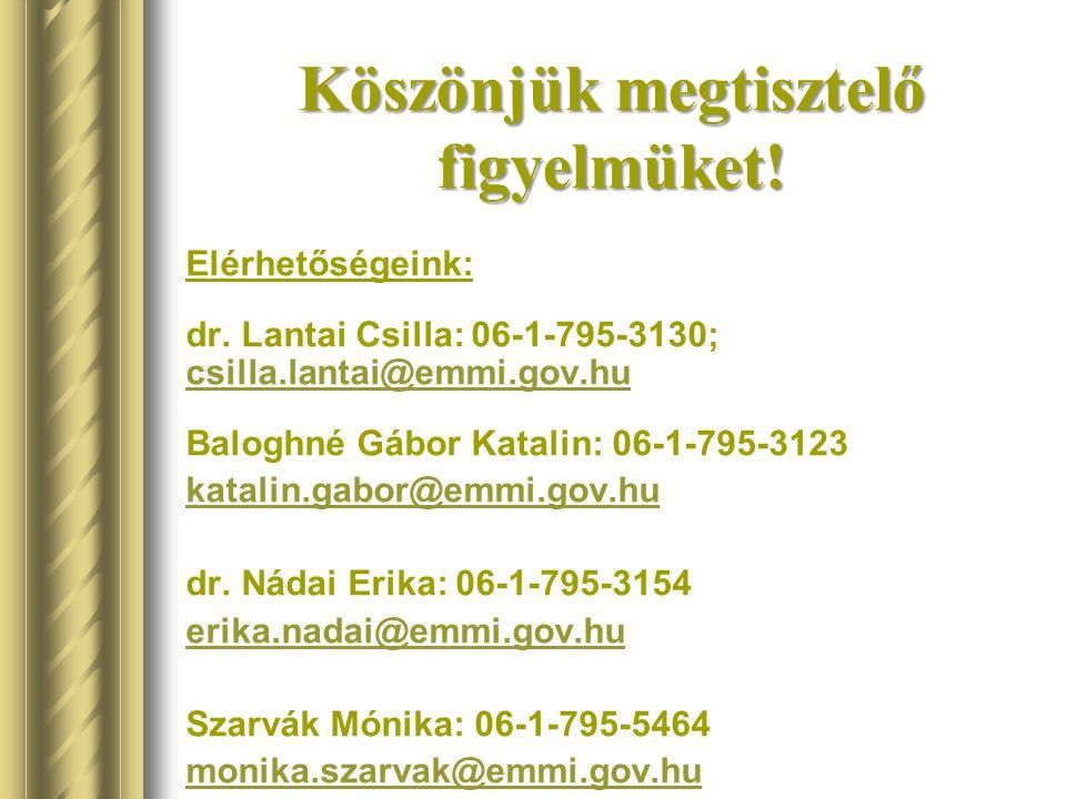 Köszönjük megtisztelő figyelmüket! Elérhetőségeink: dr. Lantai Csilla: 06-1-795-3130; csilla.lantai@emmi.gov.hu csilla.lantai@emmi.gov.hu Baloghné Gáb