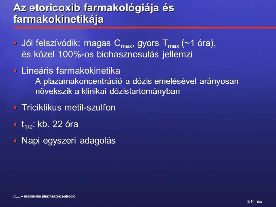 II/10. dia Az etoricoxib farmakológiája és farmakokinetikája Jól felszívódik: magas C max, gyors T max (~1 óra), és közel 100%-os biohasznosulás jelle